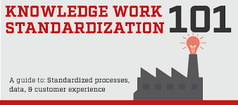 Standard Work Chart Example Standardization 101 A Guide To Standardized Business