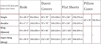 Blanket Measurement Chart Fleece Blanket Size Tribet Info