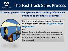 track sales online the fast track sales process 4 638 jpg cb 1400627292