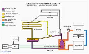 boiler schematic steam boiler burnham steam boiler piping diagram alpha boiler wiring diagram copy generous boiler schematic
