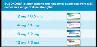 Dosing Suboxone Buprenorphine And Naloxone Sublingual