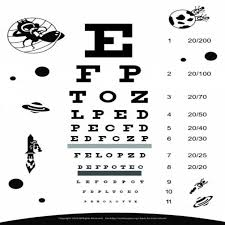 Font Size Chart Pdf Lea Eye Chart Astigmatism Chart Printable Lens Sharpness