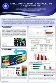 A0 Size Poster Template Cm Poster Presentation Template Ao A0 Scientific Powerpoint