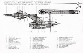 Star Fleet Battles Master Ship Chart Starship Diagrams Federation Starship U S S Enterprise