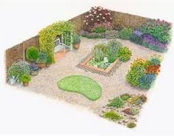 Small Picture How to Create a Backyard Garden Design