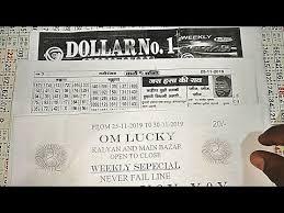 Videos Matching 17 06 19 To 22 06 19 Goa Konkan Newspaper