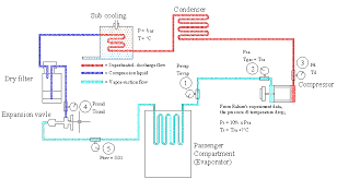 wiring diagram of car ac my wiring diagram auto air system diagram wiring diagram expert wiring diagram of a car horn auto air system