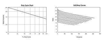hobart 250 mig welder wiring diagram wiring diagram g9 hobart ironman 230 mig welder 500536 welding machine gas hobart mig welder 220 volt hobart 250 mig welder wiring diagram
