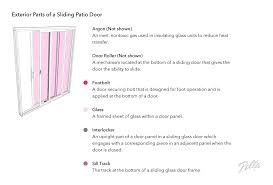 exterior parts of a sliding patio door