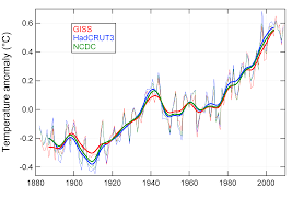 Global Mean Temperature Chart Global Average Temperature Increase Giss Hadcru And Ncdc