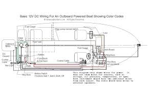 boat horn wiring wiring diagrams schematic boat horn wiring data wiring diagram boat solenoid wiring diagram boat horn wiring
