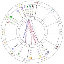 Picasso Natal Chart Pablo Picasso Horoscopes Of Famous People