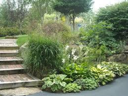 Garden Design Degree Decor Impressive Design