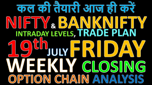 Banknifty Intraday Chart Bank Nifty Nifty Tomorrow 19th July 2019 Daily Chart Analysis Simple Analysis Powerful Results