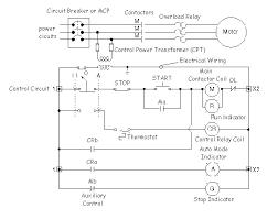similiar ladder diagrams for dummies keywords electrical point oktober 2010