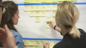 Design Thinking Cours Design Thinking Implementing The Process Linkedin