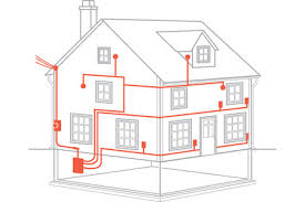 separating facts from fiction about aluminum wiring wiring a house for dummies at House Wiring