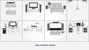 multi room audio video electronic repairs home automation diagram of a wired multi room audio set up and a wireless multi room audio set up