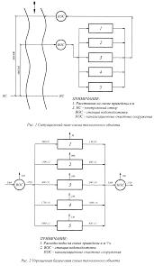 Методические указания и пример выполнения курсового проекта Потерями воды при её транспортировании по сетям водоснабжения и водоотведения в курсовом проекте пренебрегаем