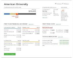 How To Compare Colleges A New Tool For Comparing College Financial Aid Award Letters