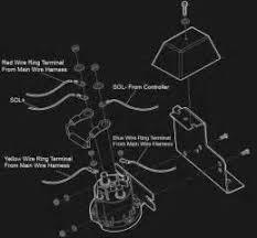 similiar ez go 875 schematic keywords cushman golf cart wiring diagram also ez go golf cart wiring diagram