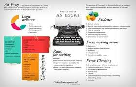 writing service uk uk essay writing services custom uk essay writing service online by essay help deal