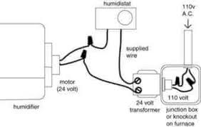 wiring a humidifier to a furnace best humidifier electrical connections model ds3200