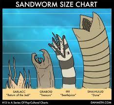 Sandworm Size Chart Sandworm Size Chart Geek Stuff Geek Out Nerd Geek