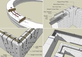earthbag house plans. Earthbag House Construction Resources Plans D
