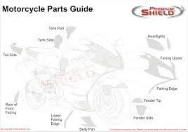 basic motorcycle wiring diagram solidfonts ironhead 1975 sporty basic wiring for kickstart the sportster