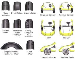 Tire Wear Chart A Japanese Auto Repair Wheel Alignment