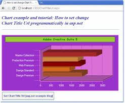 Asp Net Chart Title Url Hyperlink