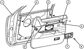 Car Door Parts Car Door Parts S Nongzico