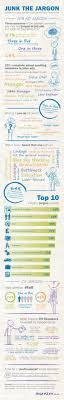 127 Best Resumes Interviews Images On Pinterest Job Interviews