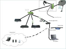 directv wiring diagram swm dish wiring diagram directv swm odu wiring diagram