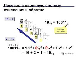 Презентация на тему Подготовка к контрольной работе Перевод в  2 Перевод