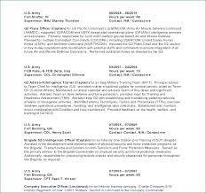 Uncc Resume Builder Inspiration Resume Builder Military Elegant 48 Resume Builder Uncc