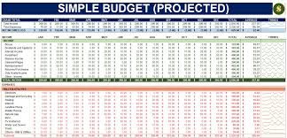 simple printable budget worksheet personal budget categories to start your budget the practical saver