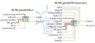 showing post media for pid controller wiring symbols pid controller wiring symbols what is pid controller how it works