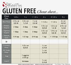 Cooking Conversion Chart Canada 9 Genius Charts That Let You Skip Cooking Math Huffpost Life
