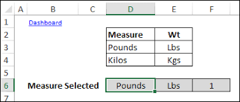 Weight Loss Measurement Tracker Excel Weight Loss Tracker
