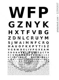 Vector Eye Chart Stock Illustration 12591937 Pixta