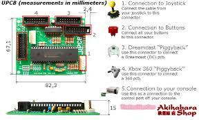 assembly instructions · fluxcorenz upcb wiki · github upcb diagram
