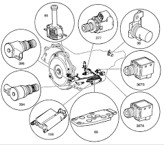 2002 chevy trailblazer transmission diagram wiring diagram libraries i changed transmission fluid on my chevy avalanche 2005 everything2002 chevy trailblazer transmission diagram 17