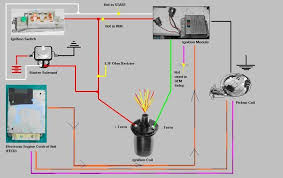 fenwal ignition control wiring diagram fenwal wiring diagrams description igntion sketch fenwal ignition control wiring diagram
