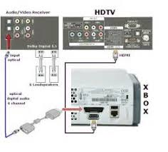 similiar xbox 360 controller wiring diagram keywords xbox one controller wiring diagram xbox 360 controller wiring diagram