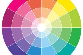 Colour Wheel Chart Colors Color Wheel A Palette Chart Guide True Value Paint