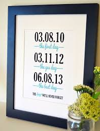 25th wedding anniversary gifts traditional 25th anniversary gifts gifts for wife on wedding anniversary gallery wedding decoration ideas