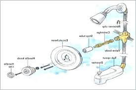 moen shower faucet shower faucet parts shower parts diagram shower faucet parts list shower faucet moen
