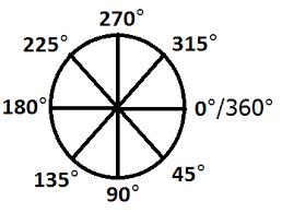 Pie Measurement Chart Ooxml Smartart Pie Chart Construction Microsoft Open